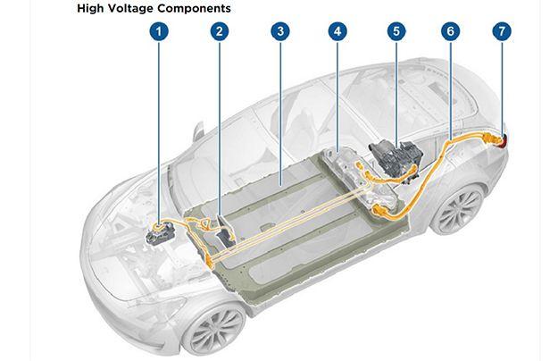 Раскрыты все характеристики Tesla Model 3 (ФОТО)