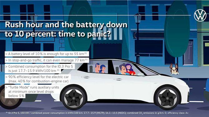 Volkswagen развеял основные заблуждения об электромобилях